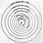 Imagines mundi : Nicolas Copernic, Le système de Copernic, 1543 (source  : http://www.cockaigne.org.uk/research/17thCent.html)