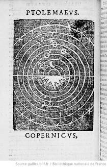 """Figure géométrique illustrant le Dialogue Quatre. XVIè siècle.] Ptolemaeus copernicus. Extraite de """"La Cena de le ceneri"""" (source Gallica)"""