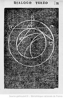 """Figure géométrique illustrant le Dialogue Trois. XVIè siècle. Extraite de """"La Cena de le ceneri"""" (source: Gallica)"""