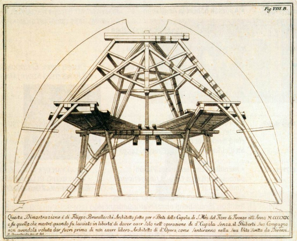CIGOLI Construction of the Dome - Drawing Gabinetto di Stampe e Disegni, Galleria degli Uffizi, Florence (source : WGA)